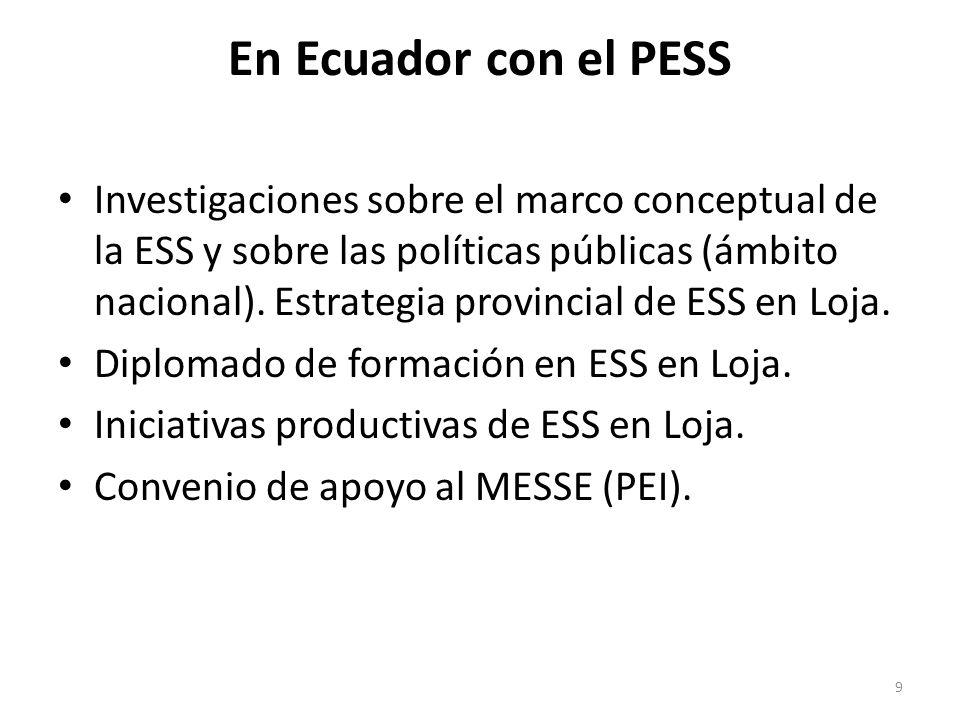 En Ecuador con el PESS Investigaciones sobre el marco conceptual de la ESS y sobre las políticas públicas (ámbito nacional). Estrategia provincial de