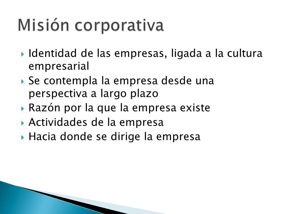 Identidad de las empresas, ligada a la cultura empresarial Se contempla la empresa desde una perspectiva a largo plazo Razón por la que la empresa existe Actividades de la empresa Hacia donde se dirige la empresa