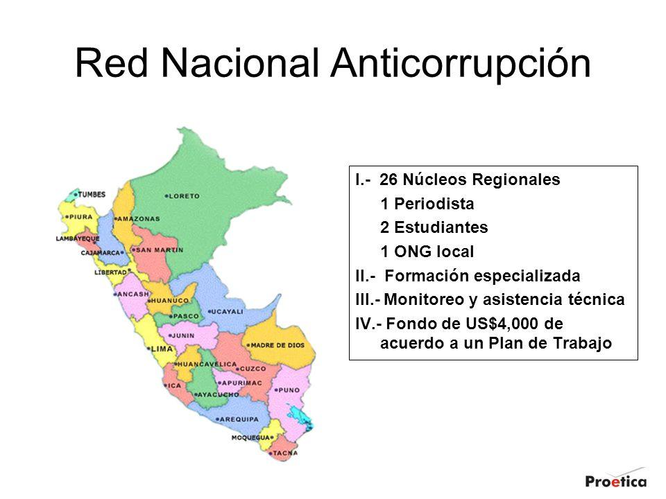 ¿Quién es Lupita.Es la heroína anticorrupción creada por Proética.