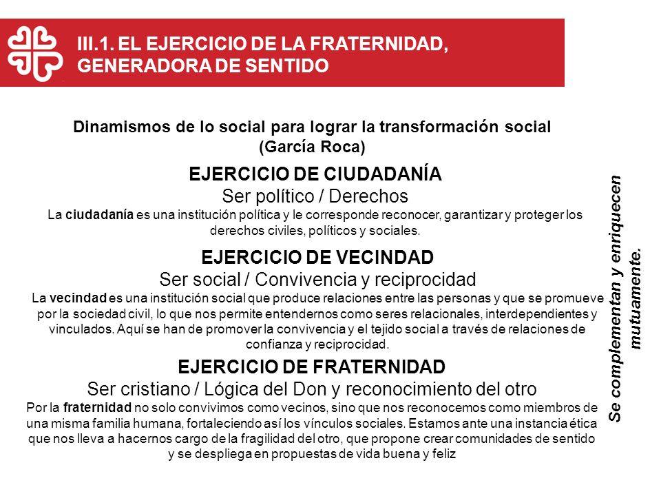 Se complementan y enriquecen mutuamente. Dinamismos de lo social para lograr la transformación social (García Roca) EJERCICIO DE CIUDADANÍA Ser políti