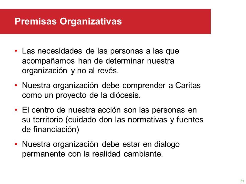 Haga clic para modificar el estilo de título del patrón Premisas Organizativas Las necesidades de las personas a las que acompañamos han de determinar