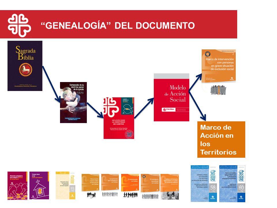 Marco de Acción en los Territorios Curso 2011/2012 GENEALOGÍA DEL DOCUMENTO