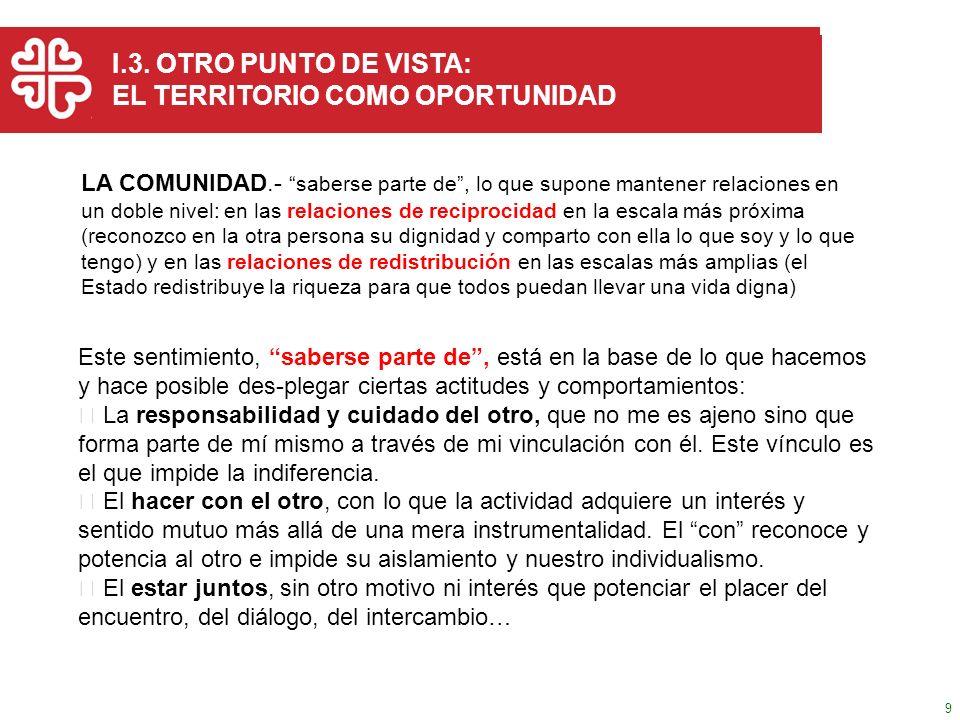 Haga clic para modificar el estilo de título del patrón 9 I.3. OTRO PUNTO DE VISTA: EL TERRITORIO COMO OPORTUNIDAD LA COMUNIDAD.- saberse parte de, lo