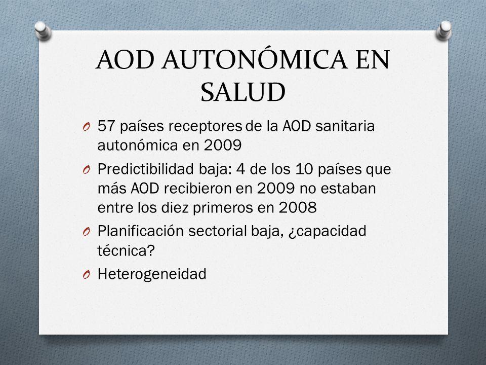 AOD AUTONÓMICA EN SALUD O 57 países receptores de la AOD sanitaria autonómica en 2009 O Predictibilidad baja: 4 de los 10 países que más AOD recibiero