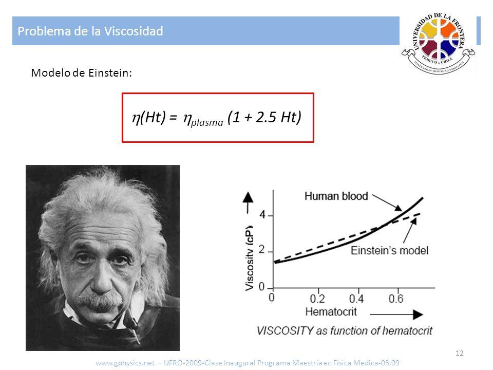 (Ht) = plasma (1 + 2.5 Ht) Problema de la Viscosidad 12 www.gphysics.net – UFRO-2009-Clase Inaugural Programa Maestría en Física Medica-03.09 Modelo d