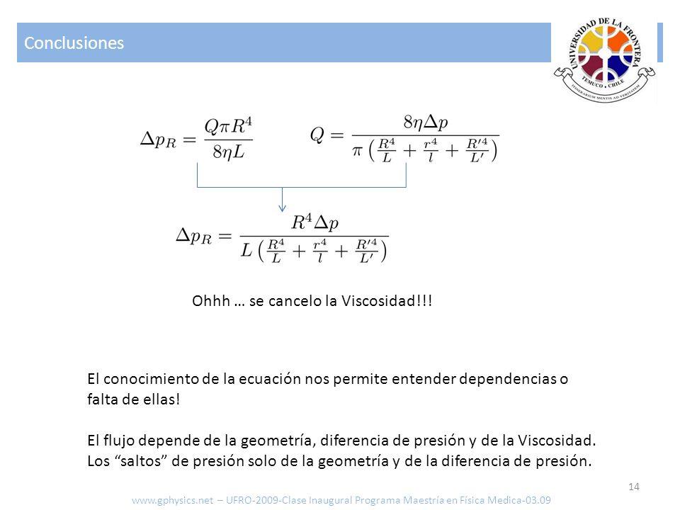 Conclusiones 14 www.gphysics.net – UFRO-2009-Clase Inaugural Programa Maestría en Física Medica-03.09 Ohhh … se cancelo la Viscosidad!!! El conocimien