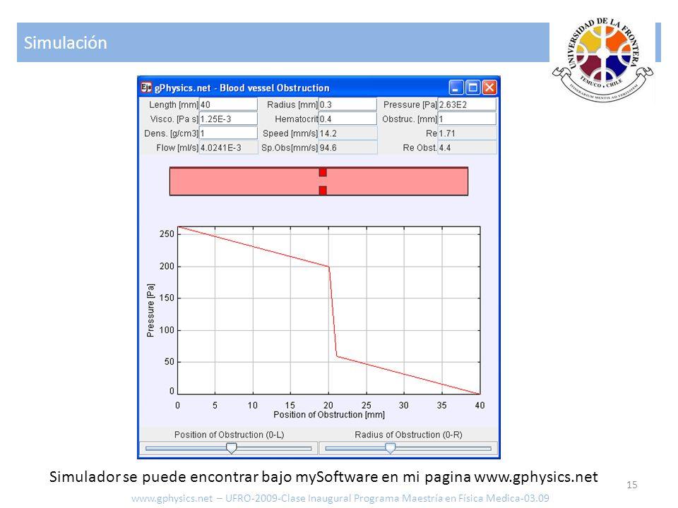 Simulación 15 www.gphysics.net – UFRO-2009-Clase Inaugural Programa Maestría en Física Medica-03.09 Simulador se puede encontrar bajo mySoftware en mi