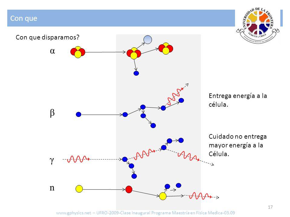 Con que 17 www.gphysics.net – UFRO-2009-Clase Inaugural Programa Maestría en Física Medica-03.09 Con que disparamos? α β γ n Cuidado no entrega mayor