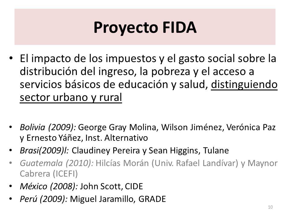 Proyecto FIDA El impacto de los impuestos y el gasto social sobre la distribución del ingreso, la pobreza y el acceso a servicios básicos de educación