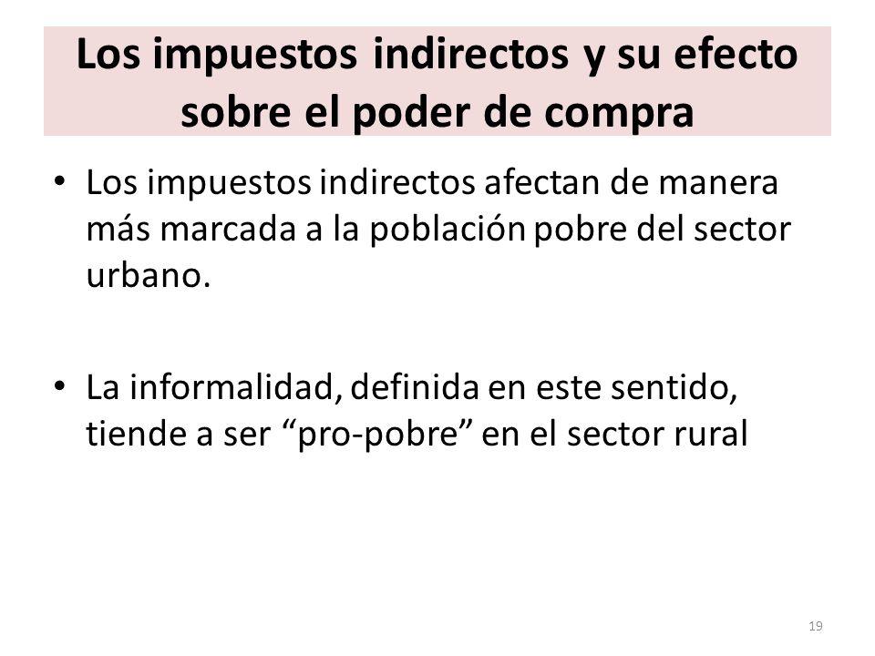Los impuestos indirectos y su efecto sobre el poder de compra Los impuestos indirectos afectan de manera más marcada a la población pobre del sector urbano.