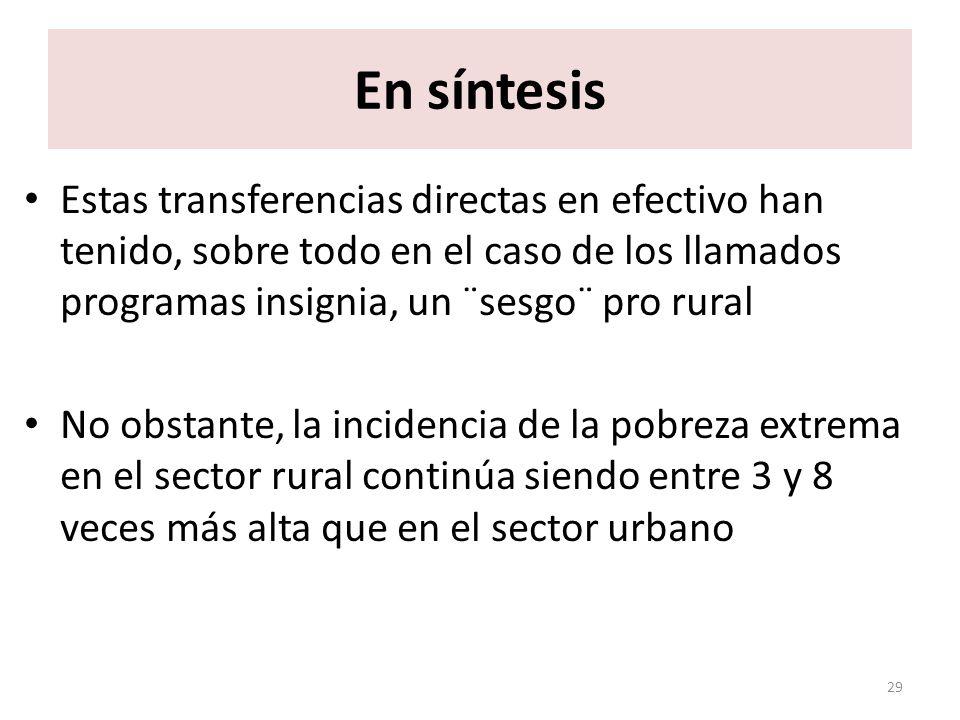 En síntesis Estas transferencias directas en efectivo han tenido, sobre todo en el caso de los llamados programas insignia, un ¨sesgo¨ pro rural No ob
