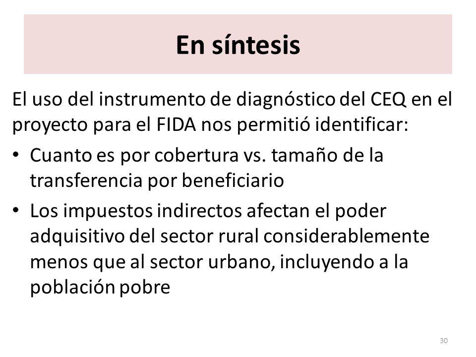 En síntesis El uso del instrumento de diagnóstico del CEQ en el proyecto para el FIDA nos permitió identificar: Cuanto es por cobertura vs. tamaño de