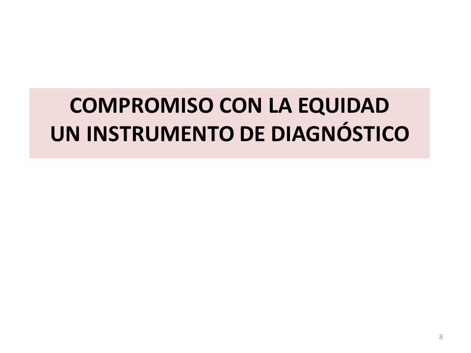 COMPROMISO CON LA EQUIDAD UN INSTRUMENTO DE DIAGNÓSTICO 8