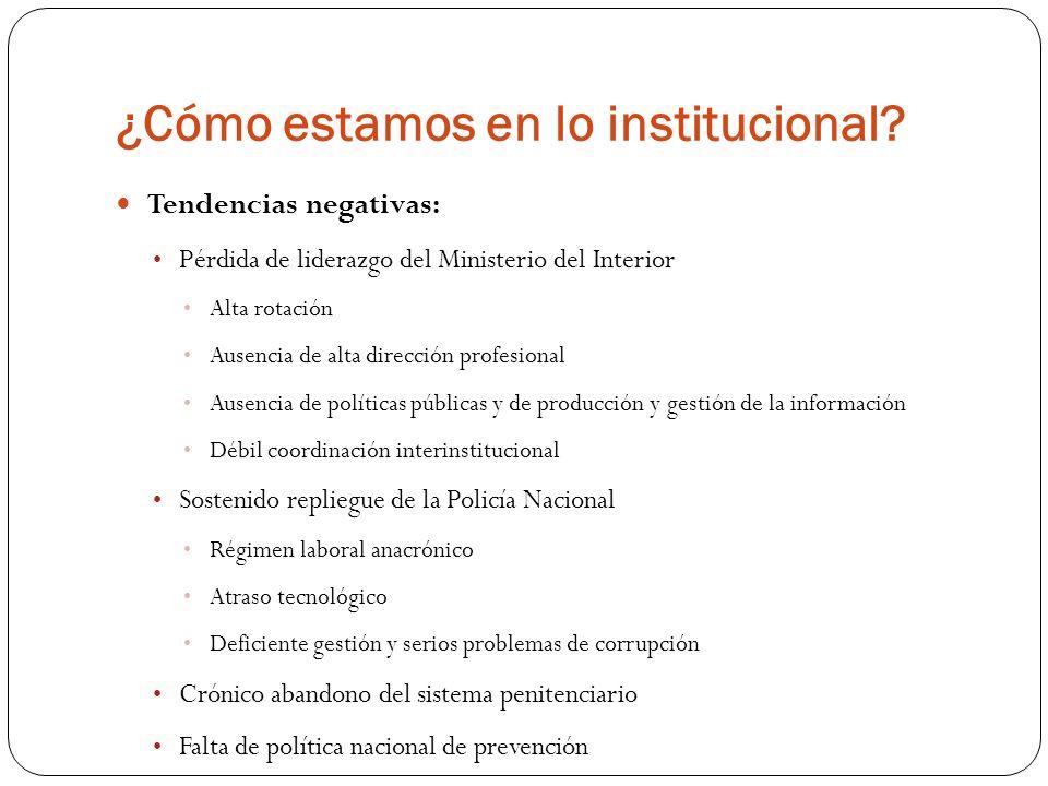 ¿Cómo estamos en lo institucional.