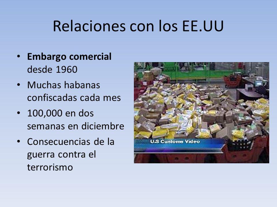 Relaciones con los EE.UU Embargo comercial desde 1960 Muchas habanas confiscadas cada mes 100,000 en dos semanas en diciembre Consecuencias de la guer