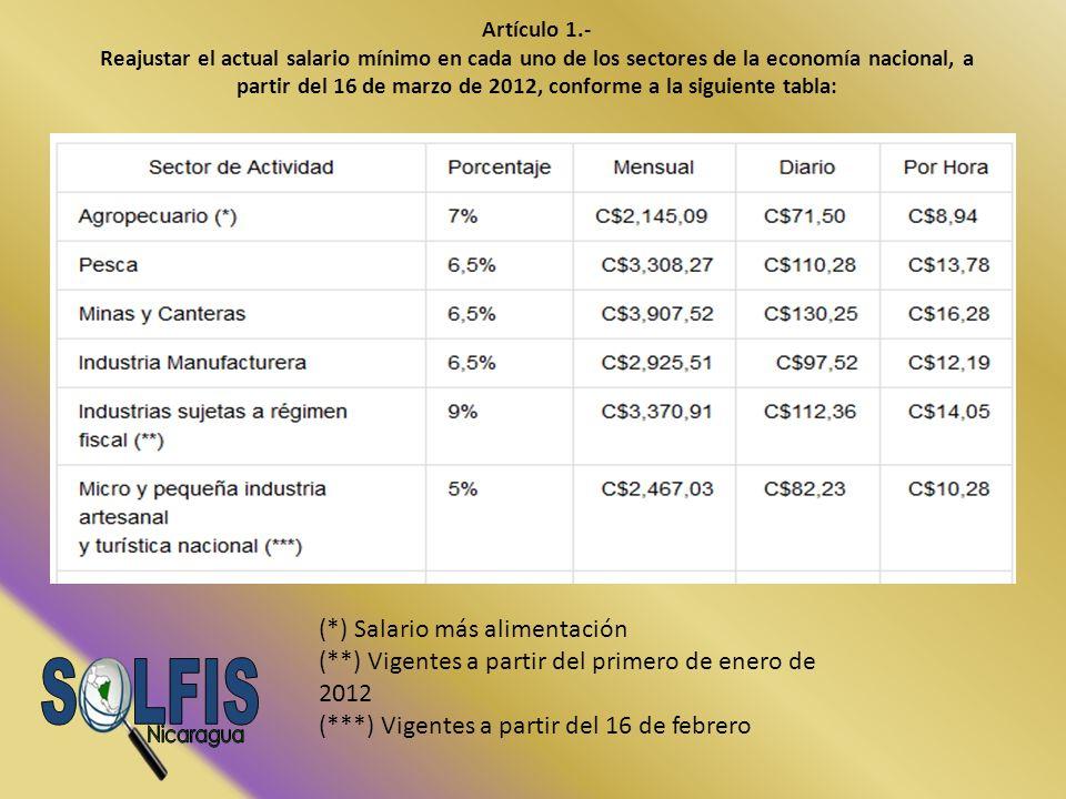 Artículo 1.- Reajustar el actual salario mínimo en cada uno de los sectores de la economía nacional, a partir del 16 de marzo de 2012, conforme a la s