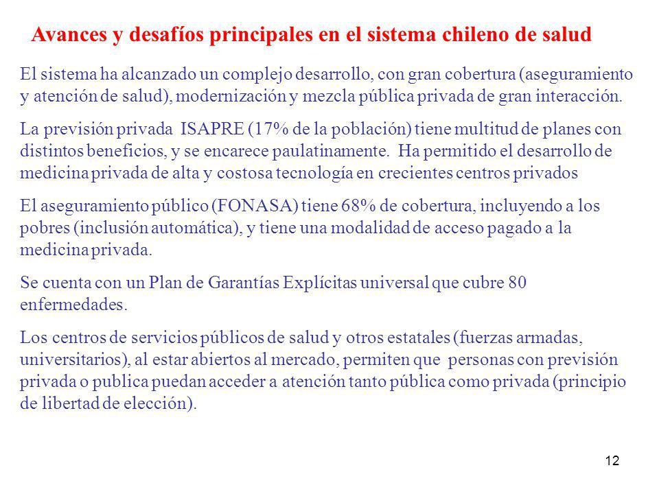 12 Avances y desafíos principales en el sistema chileno de salud El sistema ha alcanzado un complejo desarrollo, con gran cobertura (aseguramiento y a