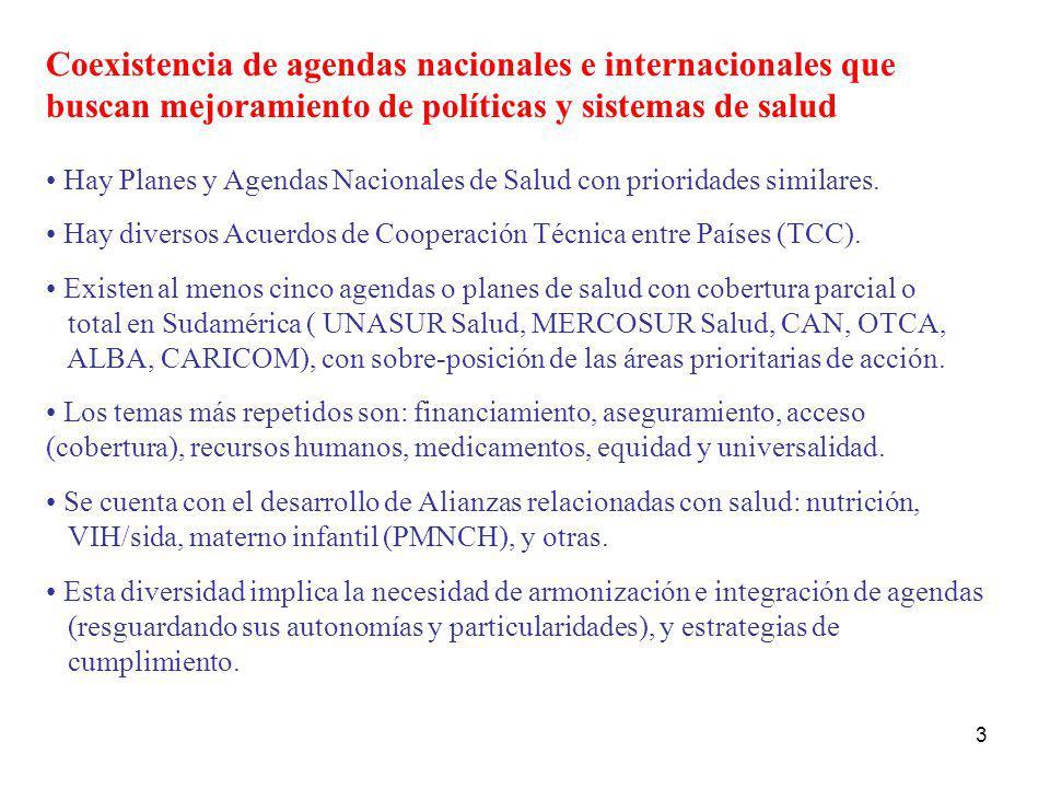 3 Coexistencia de agendas nacionales e internacionales que buscan mejoramiento de políticas y sistemas de salud Hay Planes y Agendas Nacionales de Sal