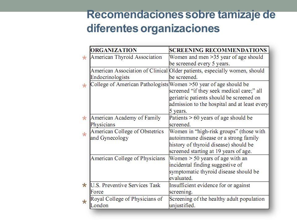 Recomendaciones sobre tamizaje de diferentes organizaciones * * * * * *