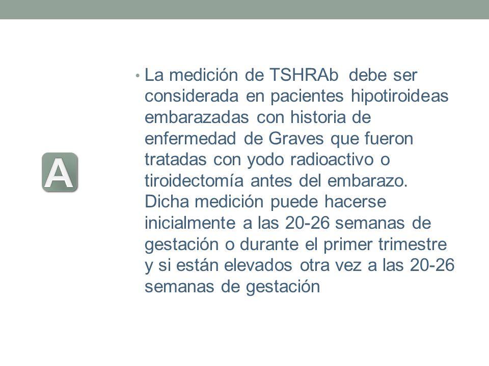 La medición de TSHRAb debe ser considerada en pacientes hipotiroideas embarazadas con historia de enfermedad de Graves que fueron tratadas con yodo ra