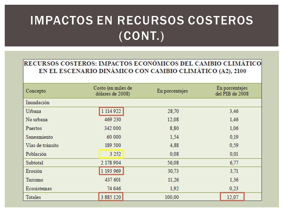IMPACTOS EN RECURSOS COSTEROS (CONT.)