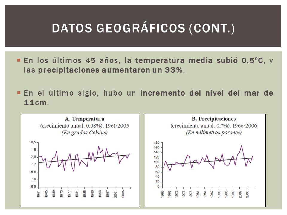 En los últimos 45 años, la temperatura media subió 0,5ºC, y las precipitaciones aumentaron un 33%. En el último siglo, hubo un incremento del nivel de