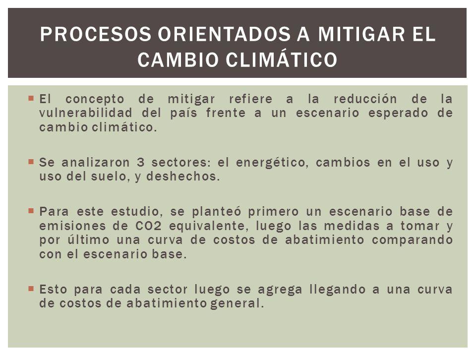 El concepto de mitigar refiere a la reducción de la vulnerabilidad del país frente a un escenario esperado de cambio climático. Se analizaron 3 sector