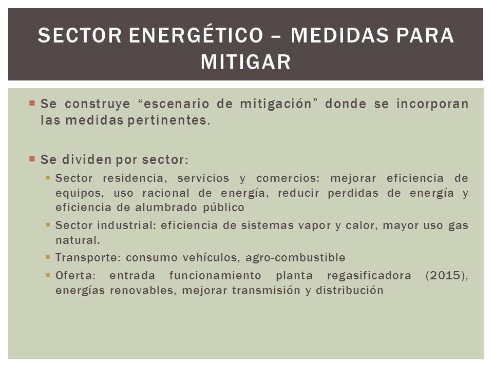 Se construye escenario de mitigación donde se incorporan las medidas pertinentes. Se dividen por sector: Sector residencia, servicios y comercios: mej