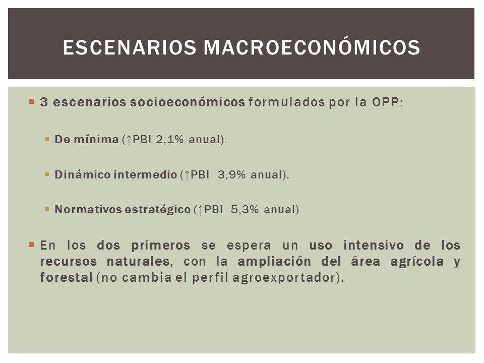 3 escenarios socioeconómicos formulados por la OPP: De mínima (PBI 2,1% anual). Dinámico intermedio (PBI 3,9% anual). Normativos estratégico (PBI 5,3%
