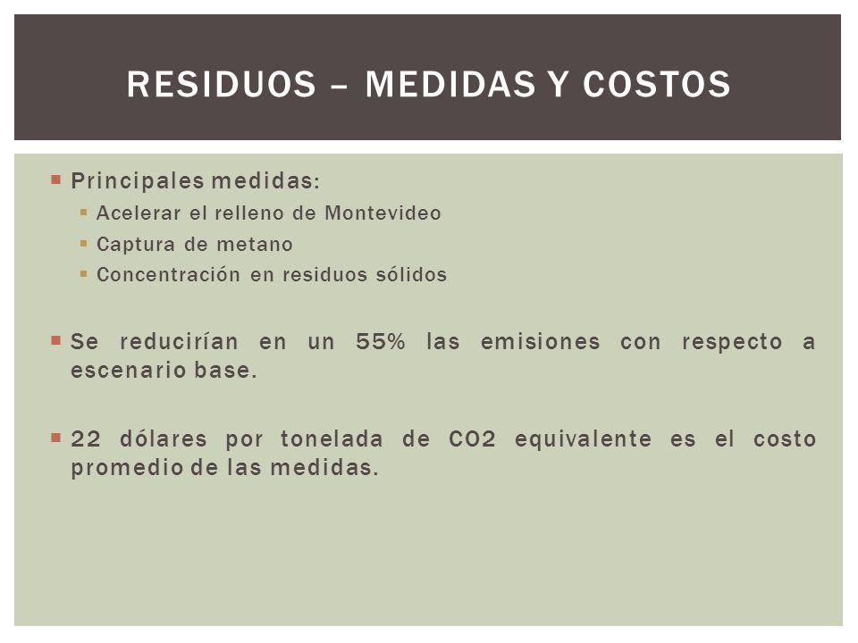 Principales medidas: Acelerar el relleno de Montevideo Captura de metano Concentración en residuos sólidos Se reducirían en un 55% las emisiones con r