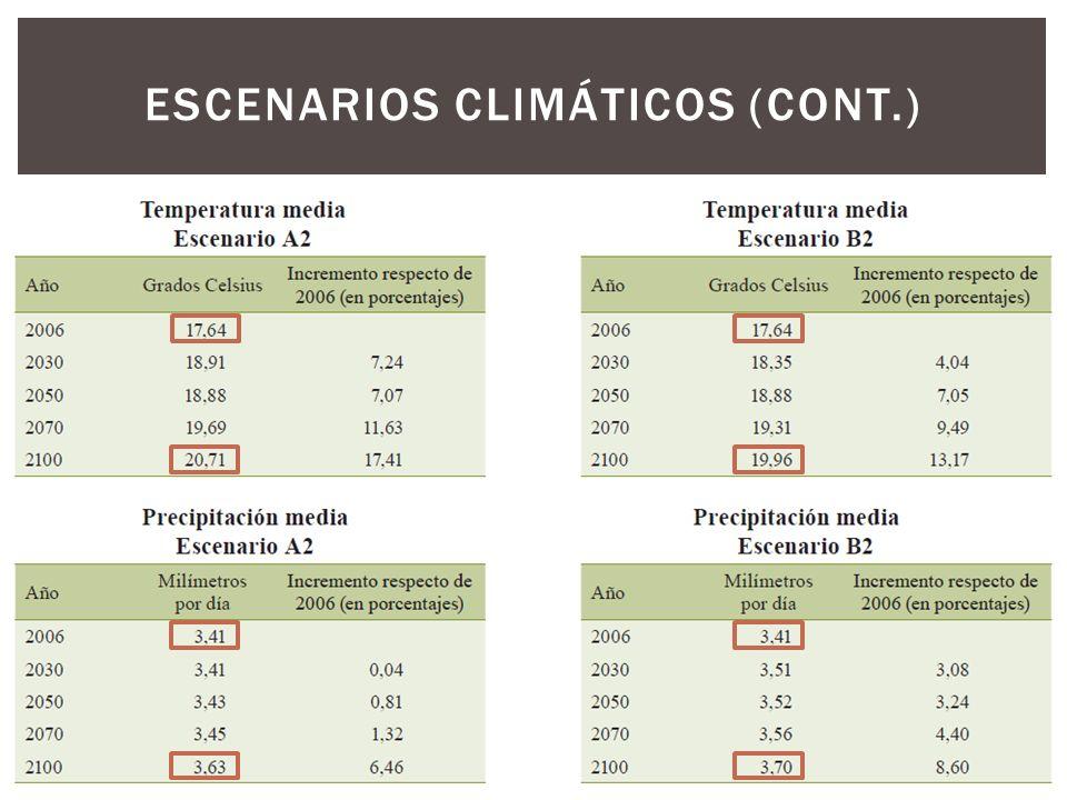 ESCENARIOS CLIMÁTICOS (CONT.)