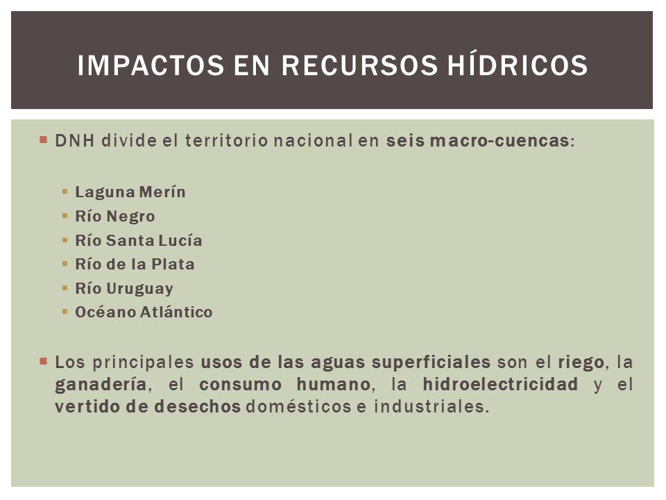 5 subsectores: Residuos sólidos urbanos (85% emisiones metano sector, 51% Montevideo) Residuos sólidos industriales Aguas residuales domésticas y comerciales Aguas residuales industriales Aguas residuales agro-industriales RESIDUOS – ESCENARIO BASE