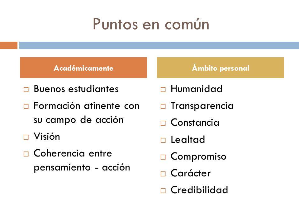 Puntos en común Buenos estudiantes Formación atinente con su campo de acción Visión Coherencia entre pensamiento - acción Humanidad Transparencia Cons
