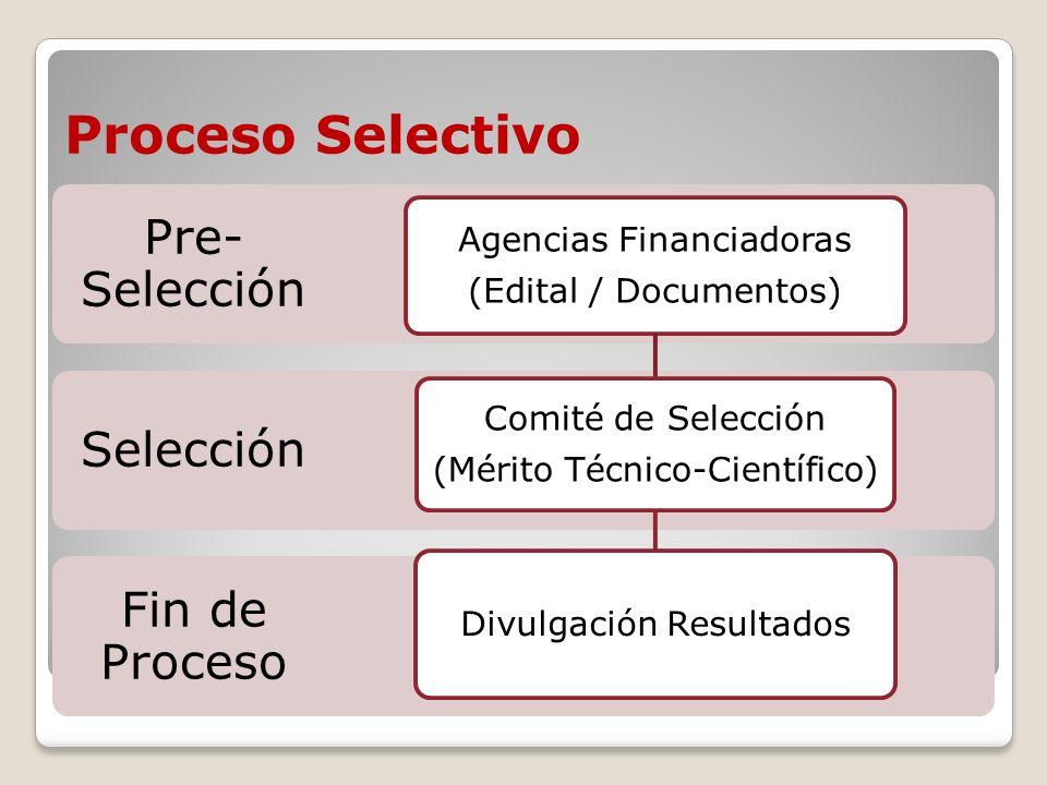 Proceso Selectivo Fin de Proceso Selección Pre- Selección Agencias Financiadoras (Edital / Documentos) Comité de Selección (Mérito Técnico-Científico)