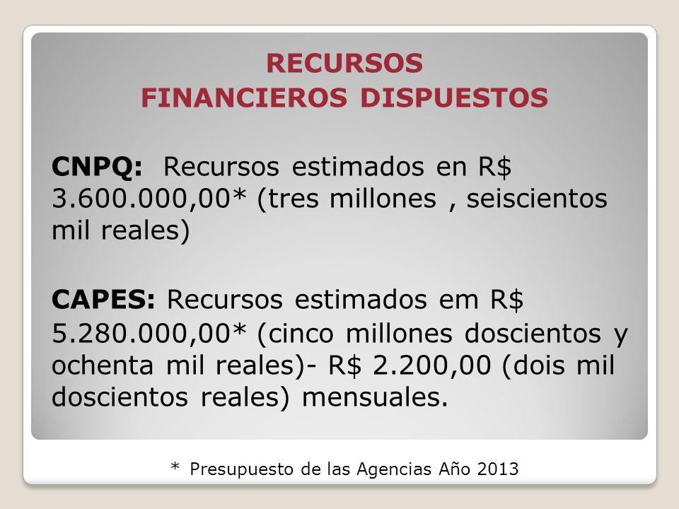 RECURSOS FINANCIEROS DISPUESTOS CNPQ: Recursos estimados en R$ 3.600.000,00* (tres millones, seiscientos mil reales) CAPES: Recursos estimados em R$ 5