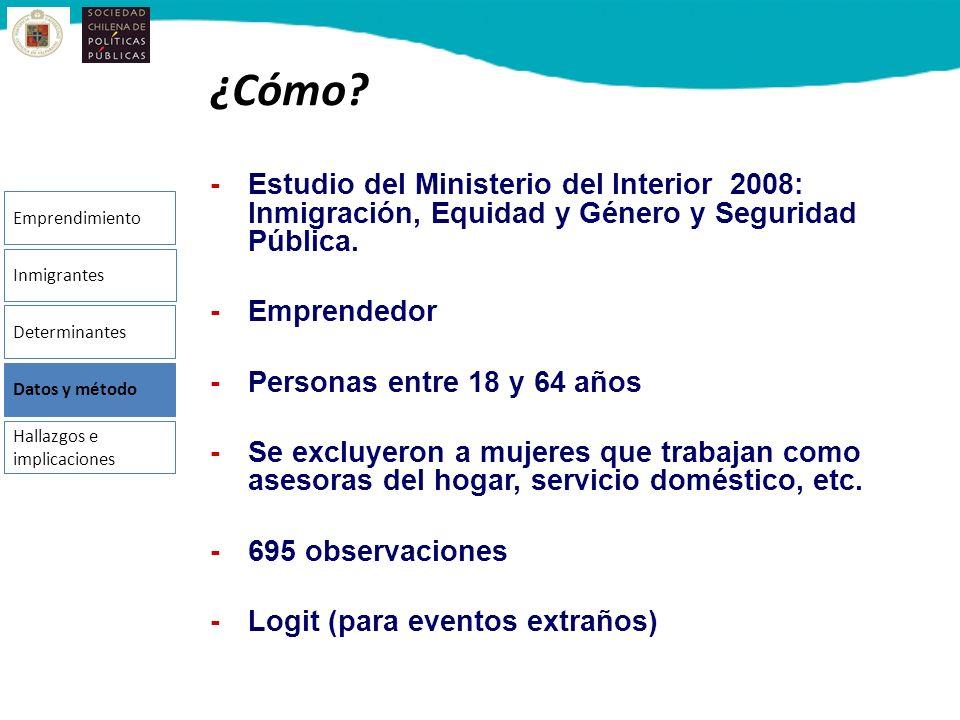 ¿Cómo? - Estudio del Ministerio del Interior 2008: Inmigración, Equidad y Género y Seguridad Pública. - Emprendedor - Personas entre 18 y 64 años - Se