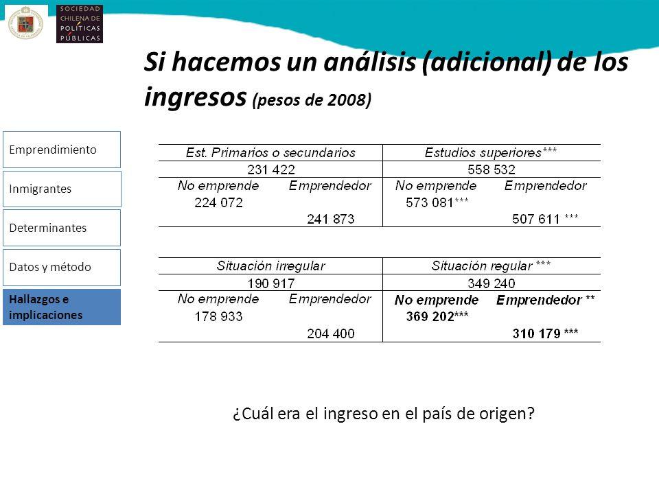 Si hacemos un análisis (adicional) de los ingresos (pesos de 2008) ¿Cuál era el ingreso en el país de origen? Emprendimiento Inmigrantes Determinantes