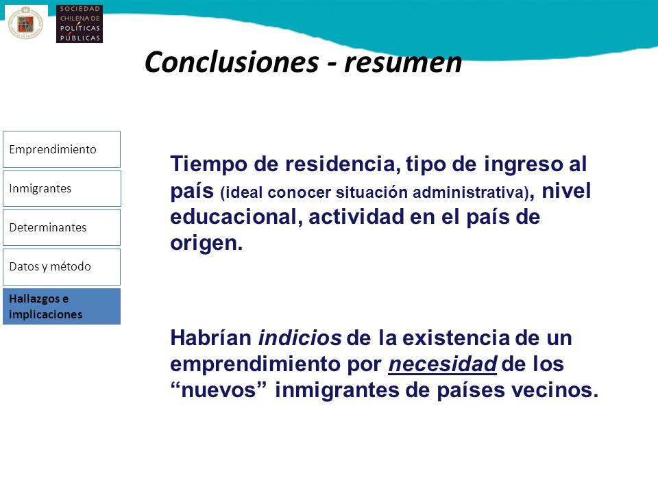 Conclusiones - resumen Tiempo de residencia, tipo de ingreso al país (ideal conocer situación administrativa), nivel educacional, actividad en el país
