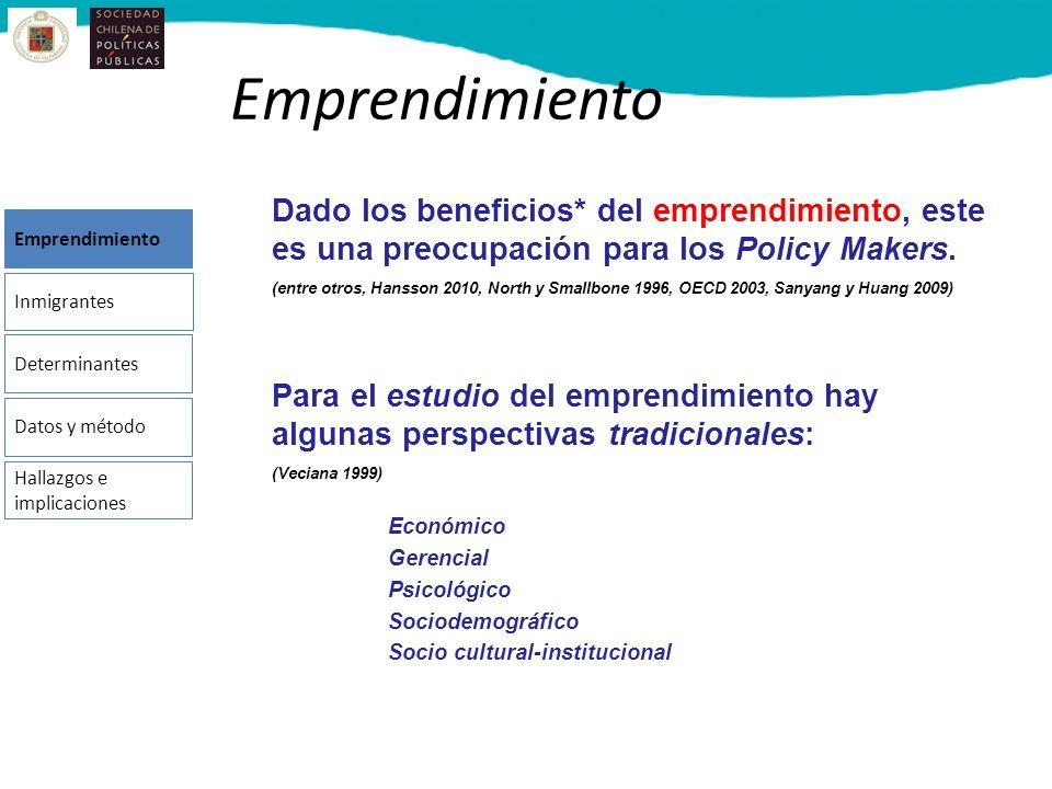 Emprendimiento Dado los beneficios* del emprendimiento, este es una preocupación para los Policy Makers. (entre otros, Hansson 2010, North y Smallbone