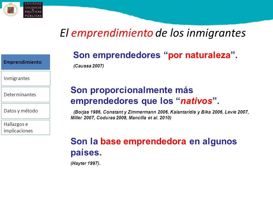 El emprendimiento de los inmigrantes Son emprendedores por naturaleza. (Caussa 2007) Son proporcionalmente más emprendedores que los nativos. (Borjas