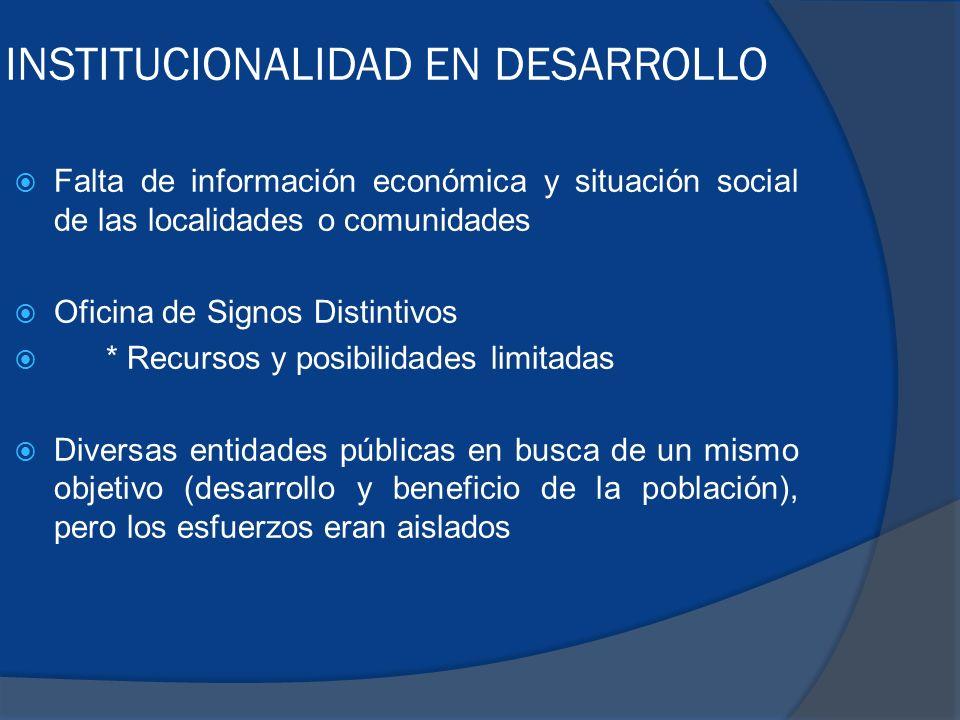 LA APLICACIÓN DE LAS IG CONFIRMAN SU POTENCIAL COMO: Facilitadora de la diferenciación de los productos (Café de Colombia, cafés centroamericanos).