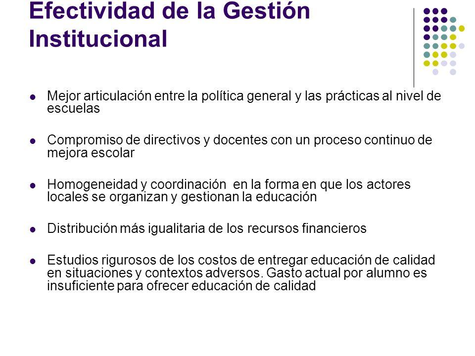 Efectividad de la Gestión Institucional Mejor articulación entre la política general y las prácticas al nivel de escuelas Compromiso de directivos y d