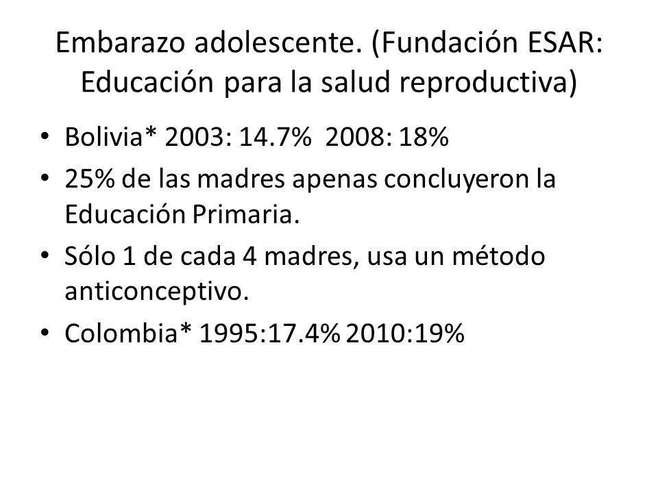 Embarazo adolescente. (Fundación ESAR: Educación para la salud reproductiva) Bolivia* 2003: 14.7% 2008: 18% 25% de las madres apenas concluyeron la Ed