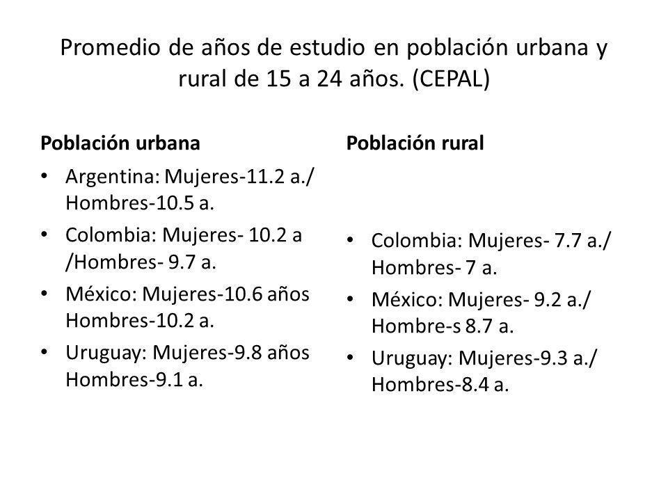 Promedio de años de estudio en población urbana y rural de 15 a 24 años. (CEPAL) Población urbana Argentina: Mujeres-11.2 a./ Hombres-10.5 a. Colombia