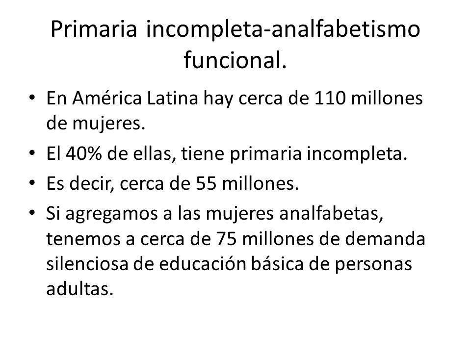 Primaria incompleta-analfabetismo funcional. En América Latina hay cerca de 110 millones de mujeres. El 40% de ellas, tiene primaria incompleta. Es de