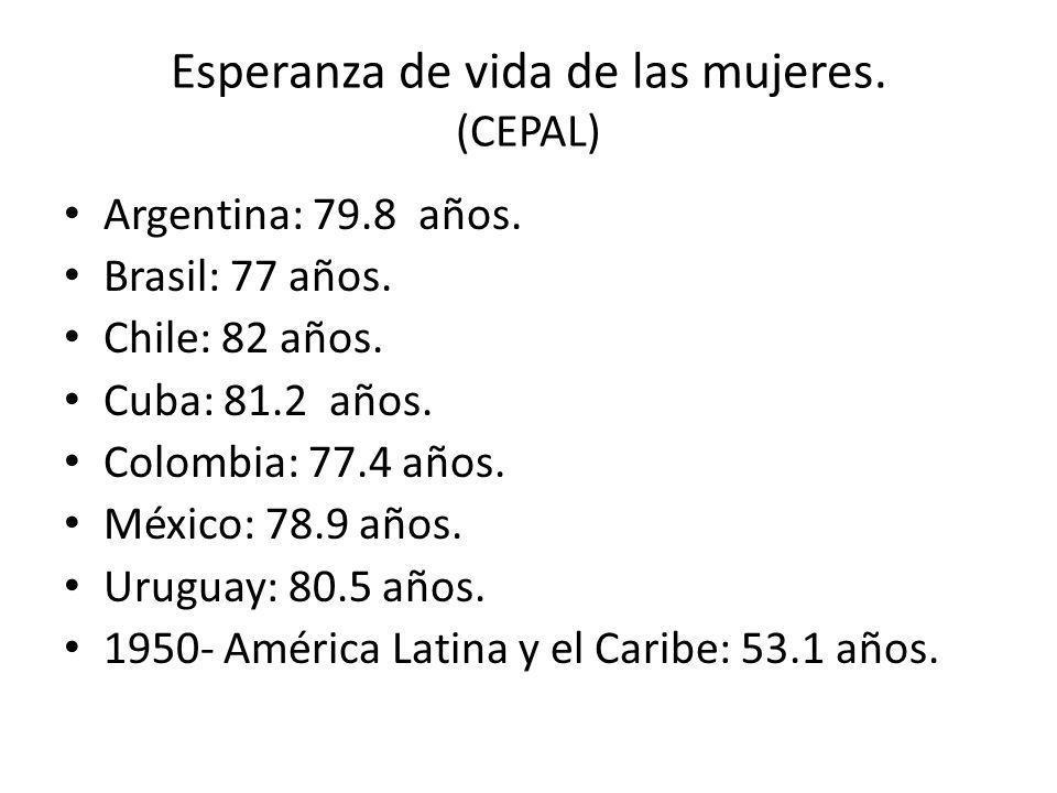 Esperanza de vida de las mujeres. (CEPAL) Argentina: 79.8 años. Brasil: 77 años. Chile: 82 años. Cuba: 81.2 años. Colombia: 77.4 años. México: 78.9 añ