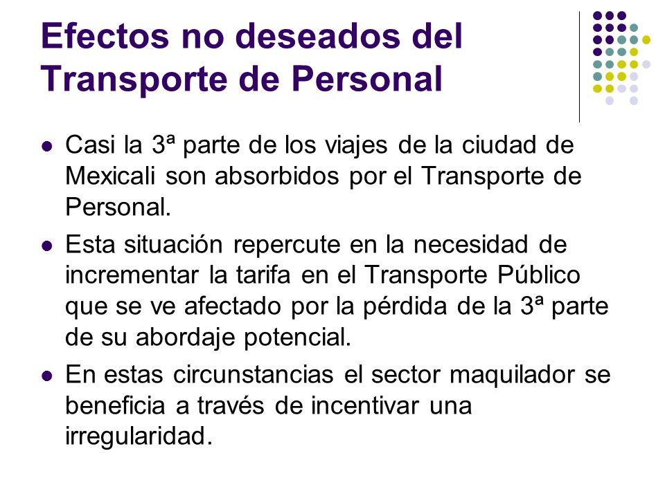 Efectos no deseados del Transporte de Personal Casi la 3ª parte de los viajes de la ciudad de Mexicali son absorbidos por el Transporte de Personal. E