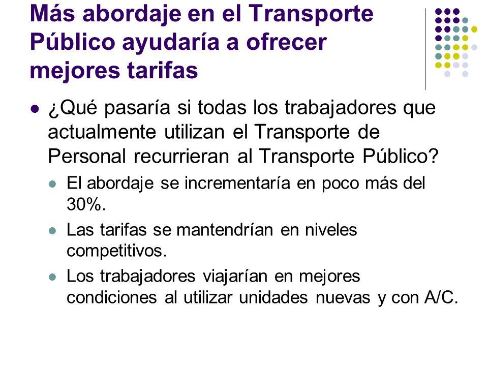 Más abordaje en el Transporte Público ayudaría a ofrecer mejores tarifas ¿Qué pasaría si todas los trabajadores que actualmente utilizan el Transporte