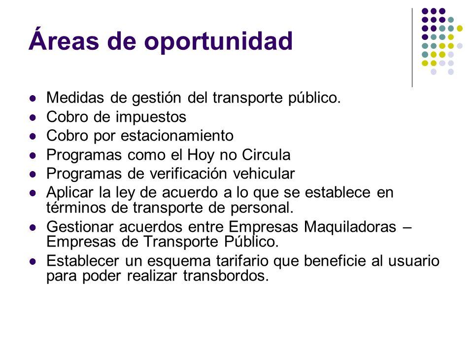 Áreas de oportunidad Medidas de gestión del transporte público. Cobro de impuestos Cobro por estacionamiento Programas como el Hoy no Circula Programa