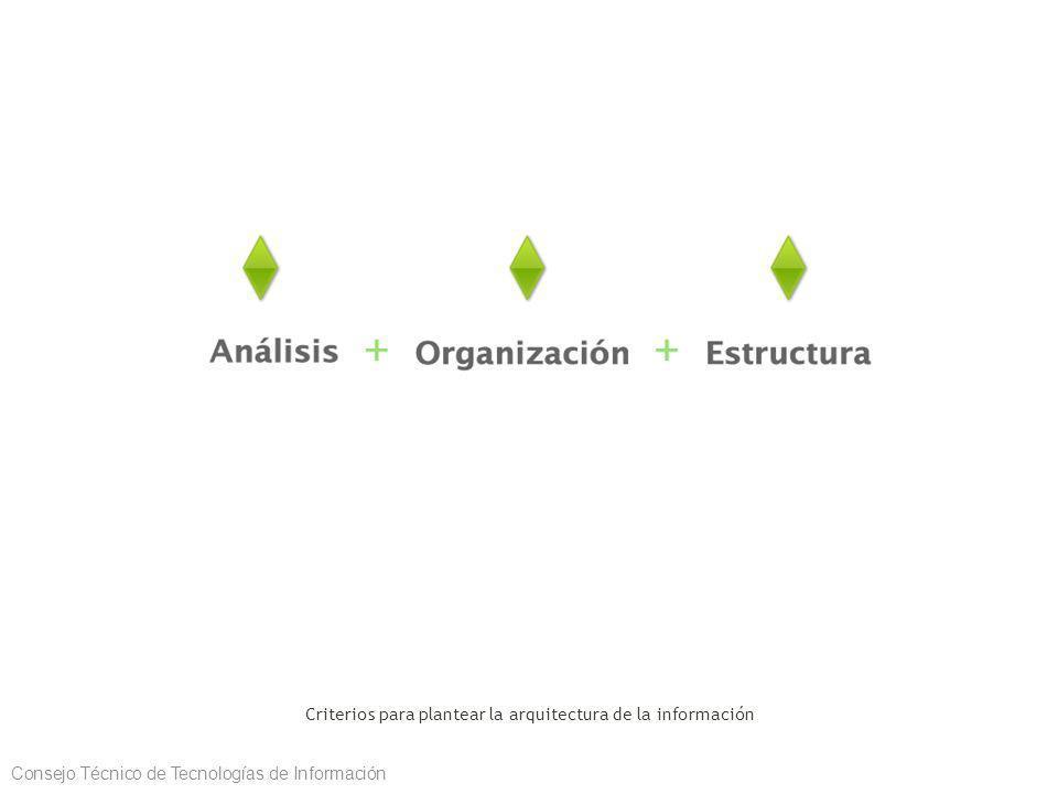 Criterios para plantear la arquitectura de la información Consejo Técnico de Tecnologías de Información